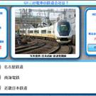 3択で鉄道会社を回答します