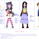 キャラクター紹介と動作環境