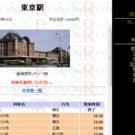 「駅の情報」画面:乗車列車・宿泊などを選択します