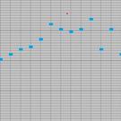 青いノートの上に赤い玉を操作してバウンドさせます